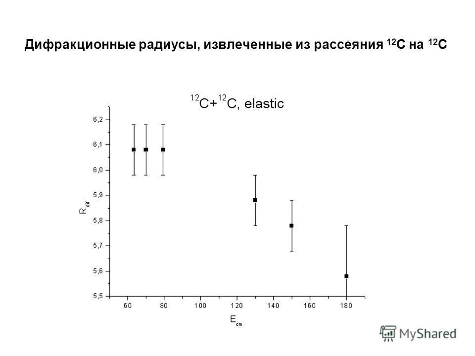 Дифракционные радиусы, извлеченные из рассеяния 12 С на 12 С