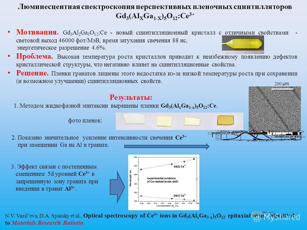 Люминесцентная спектроскопия перспективных пленочных сцинтилляторов Gd 3 (Al X Ga 1-X ) 5 O 12 :Ce 3+ 200 µm Результаты: 1. Методом жидкофазной эпитаксии выращены пленки Gd 3 (Al x Ga 1-x ) 5 O 12 :Ce. Мотивация. Gd 3 Al 2 Ga 3 O 12 :Ce - новый сцинт