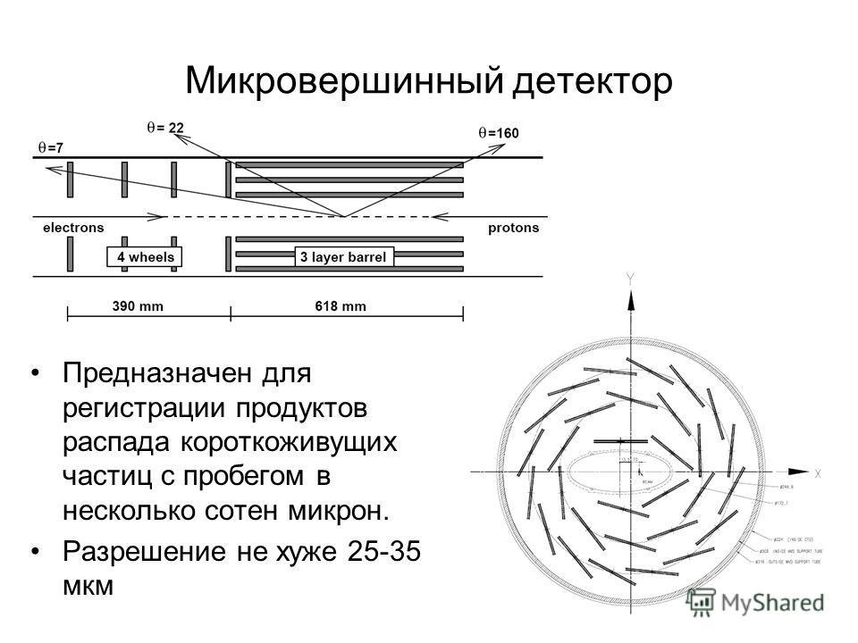 Микровершинный детектор Предназначен для регистрации продуктов распада короткоживущих частиц с пробегом в несколько сотен микрон. Разрешение не хуже 25-35 мкм