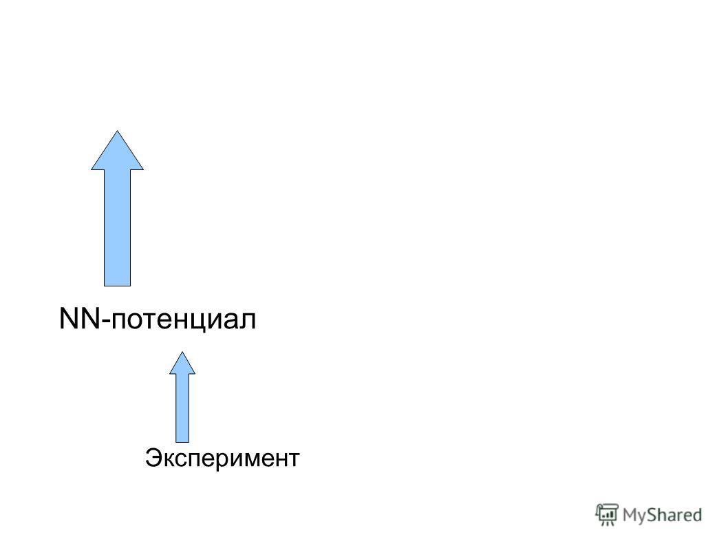 NN-потенциал Эксперимент