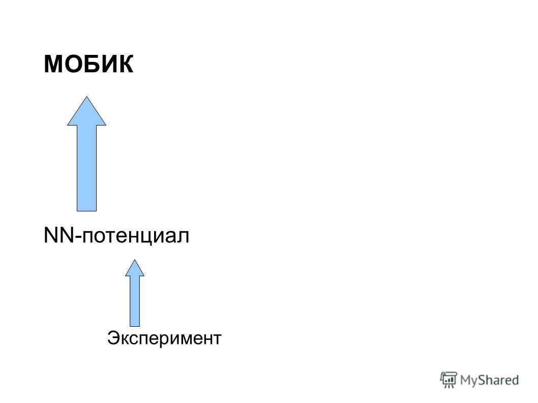 МОБИК NN-потенциал Эксперимент