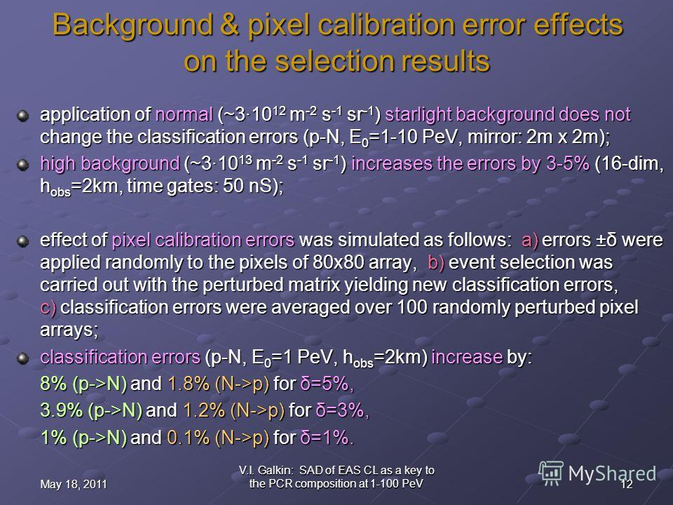 12May 18, 2011 V.I. Galkin: SAD of EAS CL as a key to the PCR composition at 1-100 PeV Background & pixel calibration error effects on the selection results application of normal (~310 12 m -2 s -1 sr -1 ) starlight background does not change the cla