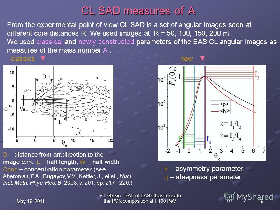 9May 18, 2011 V.I. Galkin: SAD of EAS CL as a key to the PCR composition at 1-100 PeV CL SAD measures of A From the experimental point of view CL SAD is a set of angular images seen at different core distances R. We used images at R = 50, 100, 150, 2