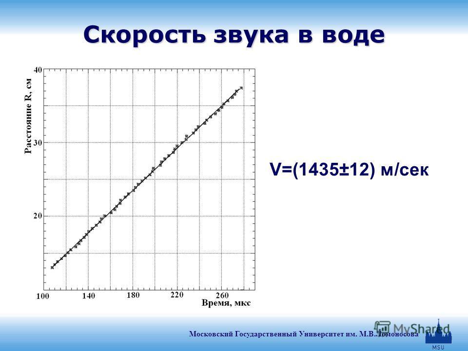 Московский Государственный Университет им. М.В.Ломоносова Скорость звука в воде V=(1435±12) м/сек
