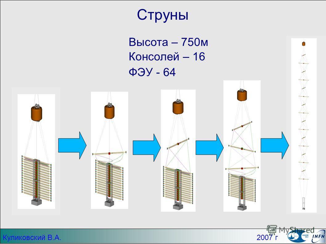 Струны Высота – 750м Консолей – 16 ФЭУ - 64 Куликовский В.А. 2007 г