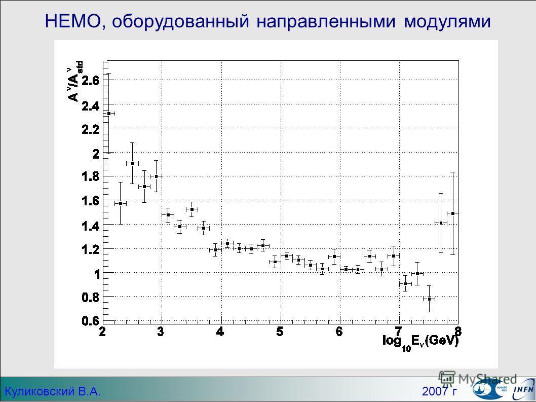 НЕМО, оборудованный направленными модулями Куликовский В.А. 2007 г
