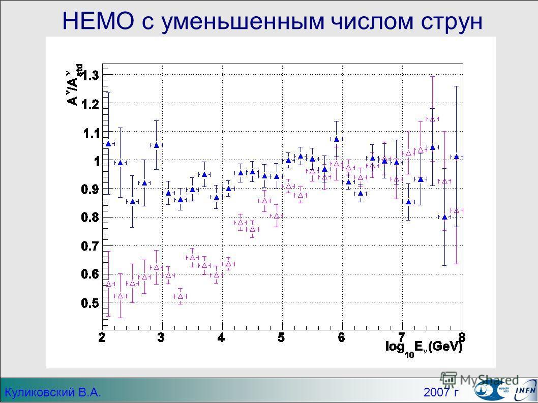 НЕМО с уменьшенным числом струн Куликовский В.А. 2007 г