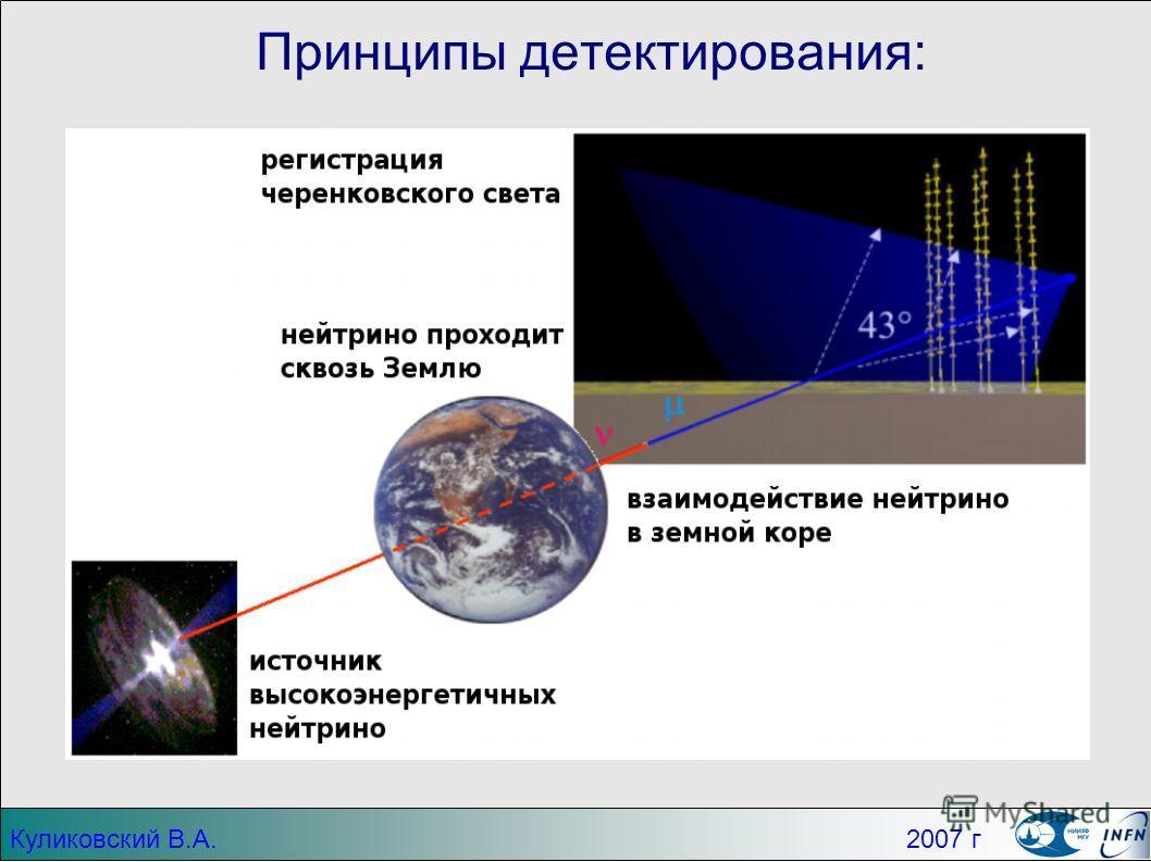 Принципы детектирования: Куликовский В.А. 2007 г