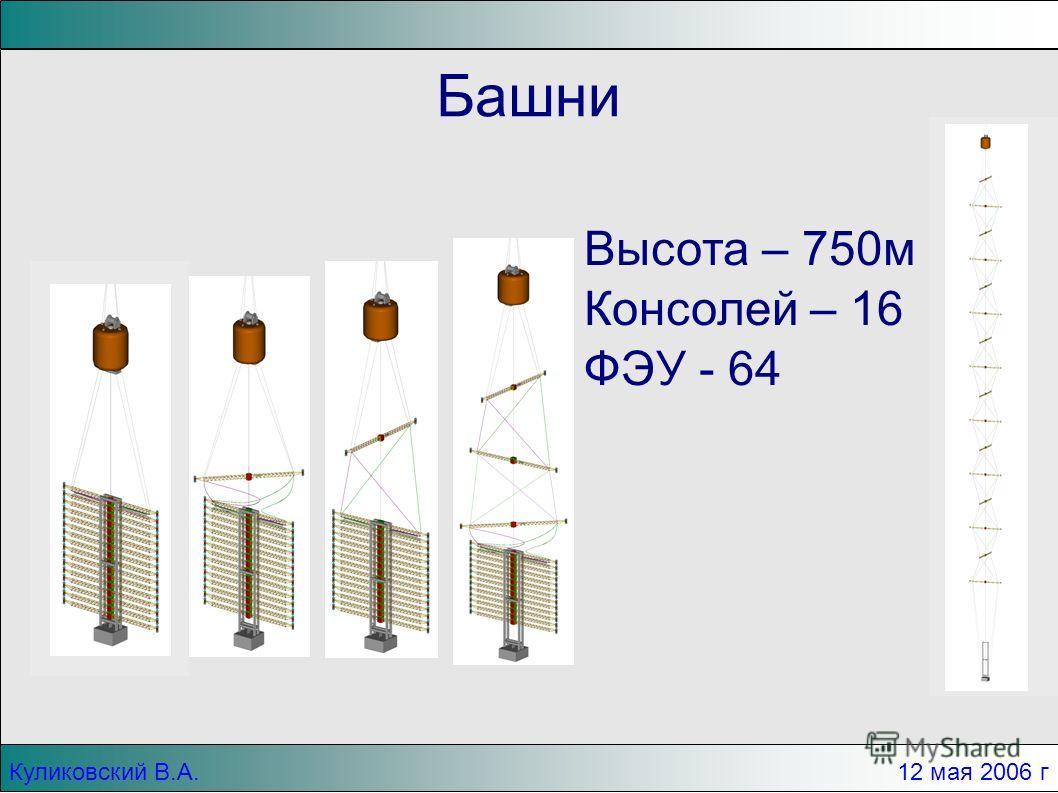 Куликовский В.А. 12 мая 2006 г Башни Высота – 750м Консолей – 16 ФЭУ - 64