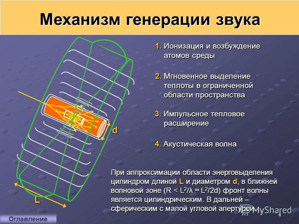 4 Механизм генерации звука 1. Ионизация и возбуждение атомов среды 2. Мгновенное выделение теплоты в ограниченной области пространства 3. Импульсное тепловое расширение 4. Акустическая волна При аппроксимации области энерговыделения цилиндром длиной