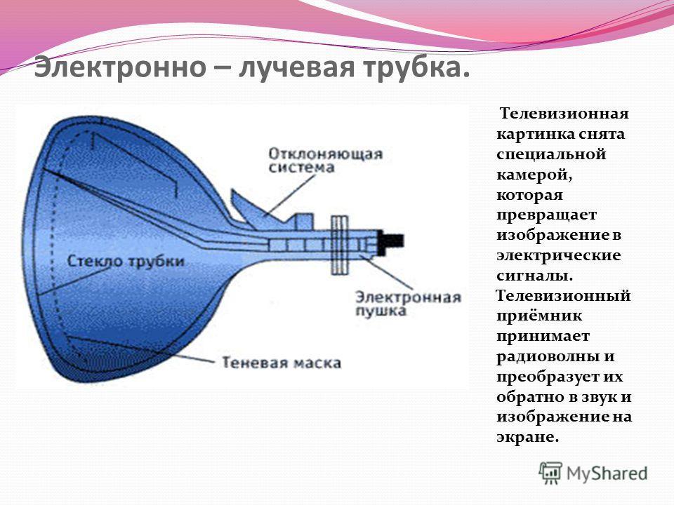 Электронно – лучевая трубка. Телевизионная картинка снята специальной камерой, которая превращает изображение в электрические сигналы. Телевизионный приёмник принимает радиоволны и преобразует их обратно в звук и изображение на экране.