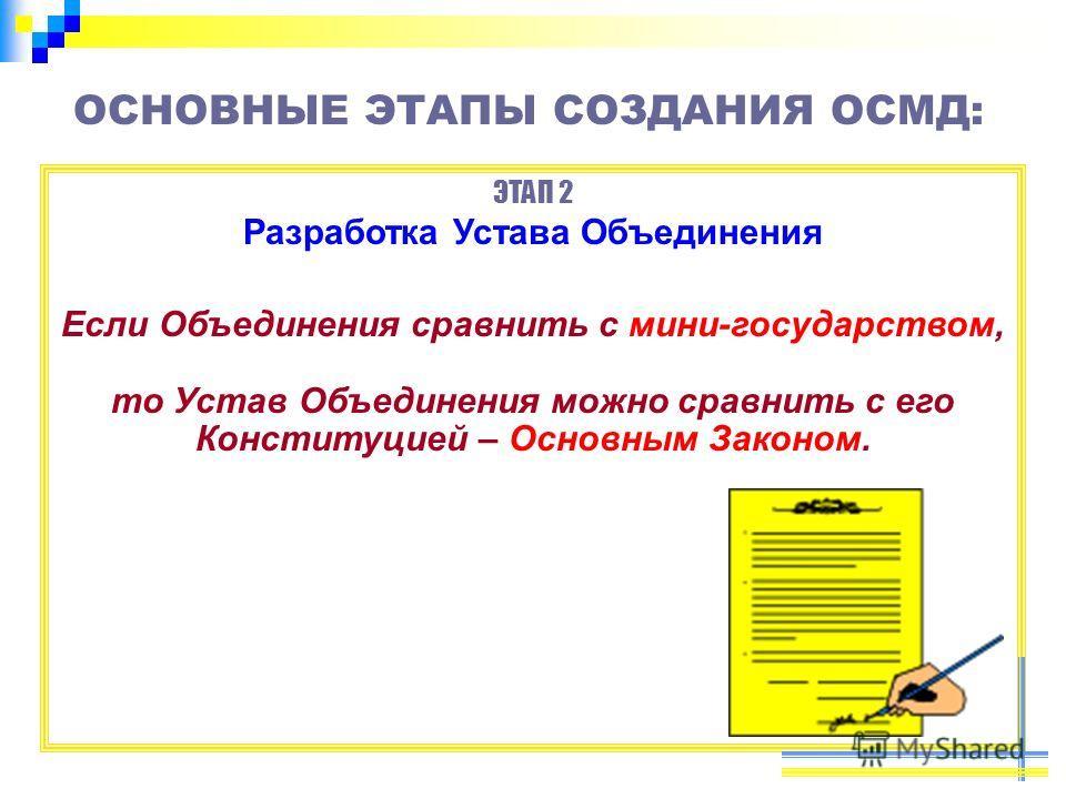 ЭТАП 2 Разработка Устава Объединения Если Объединения сравнить с мини-государством, то Устав Объединения можно сравнить с его Конституцией – Основным Законом. ОСНОВНЫЕ ЭТАПЫ СОЗДАНИЯ ОСМД: