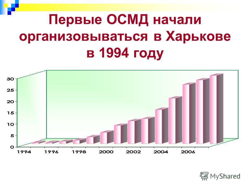 Первые ОСМД начали организовываться в Харькове в 1994 году