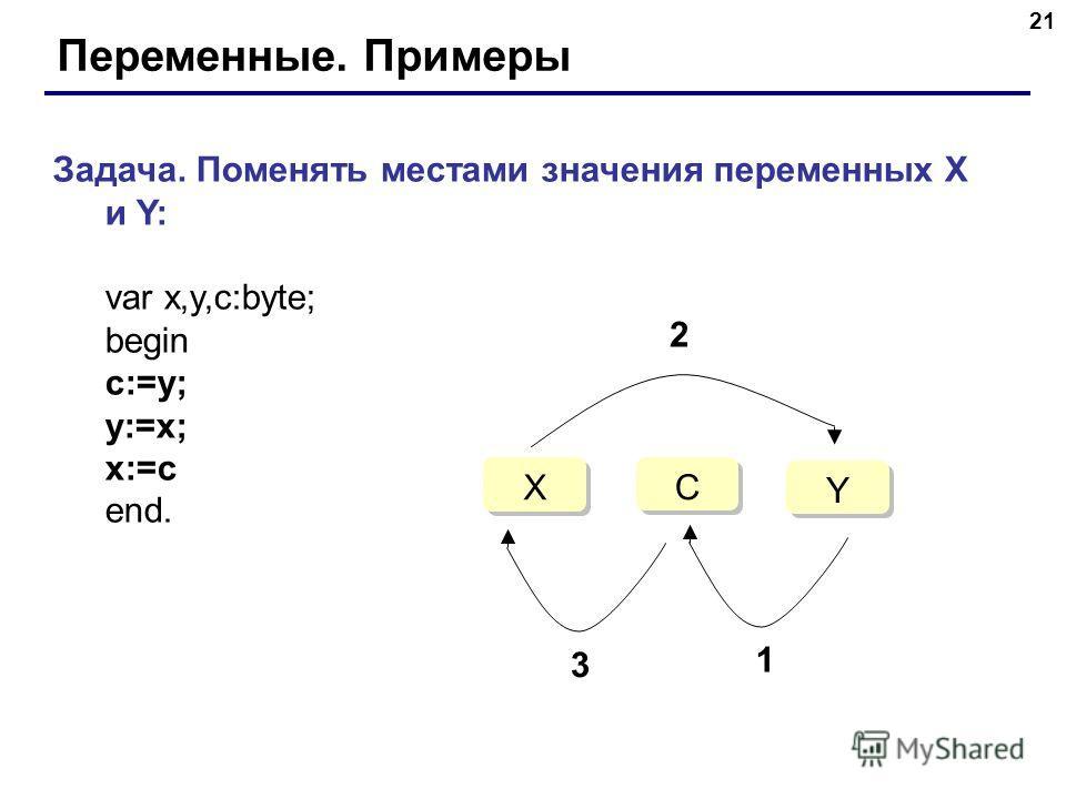 21 Переменные. Примеры Задача. Поменять местами значения переменных X и Y: var x,y,c:byte; begin c:=y; y:=x; x:=c end. C C X X Y Y 1 2 3