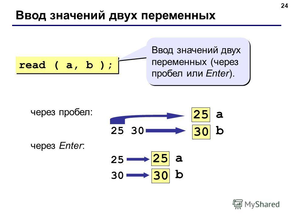 24 Ввод значений двух переменных через пробел: 25 30 через Enter: 25 30 a 25 b 30 a 25 b 30 read ( a, b ); Ввод значений двух переменных (через пробел или Enter).