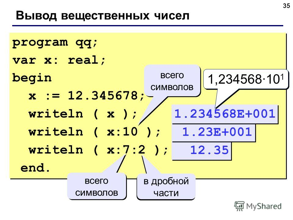 35 Вывод вещественных чисел program qq; var x: real; begin x := 12.345678; writeln ( x ); writeln ( x:10 ); writeln ( x:7:2 ); end. program qq; var x: real; begin x := 12.345678; writeln ( x ); writeln ( x:10 ); writeln ( x:7:2 ); end. 12.35 всего си