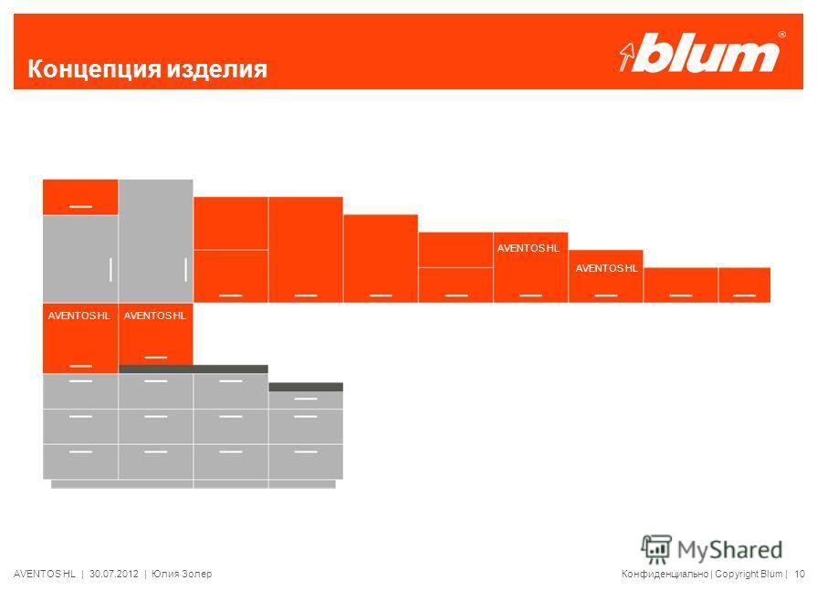 AVENTOS HL | 30.07.2012 | Юлия ЗолерКонфиденциально | Copyright Blum | 10 Концепция изделия AVENTOS HL