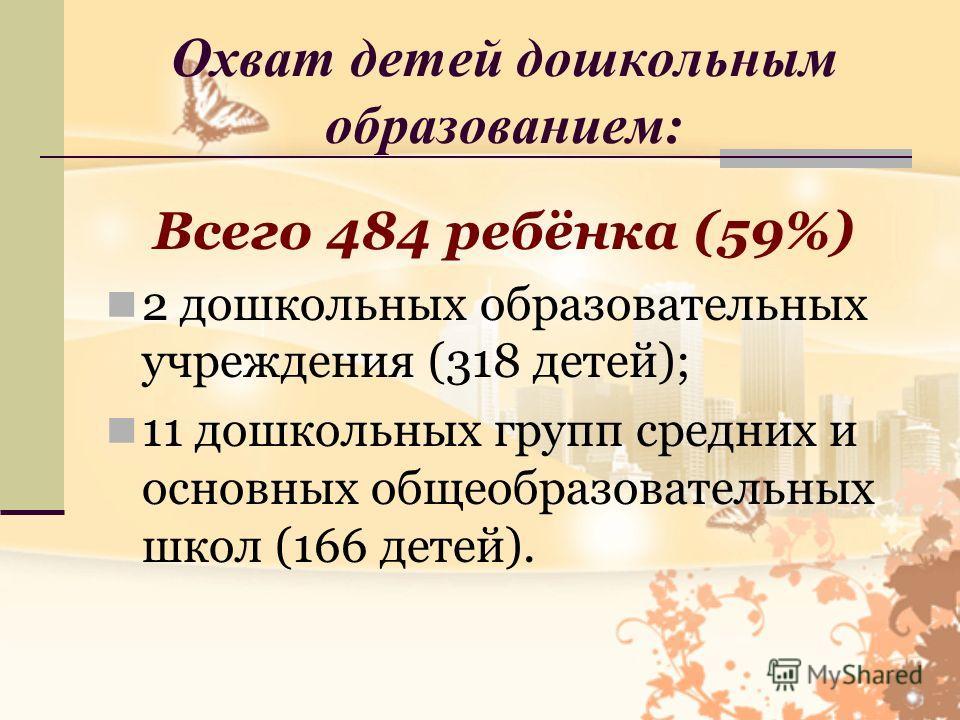 Охват детей дошкольным образованием: Всего 484 ребёнка (59%) 2 дошкольных образовательных учреждения (318 детей); 11 дошкольных групп средних и основных общеобразовательных школ (166 детей).