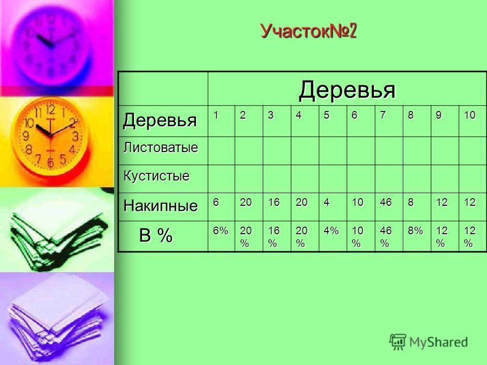 Диаграмма 1-го участка