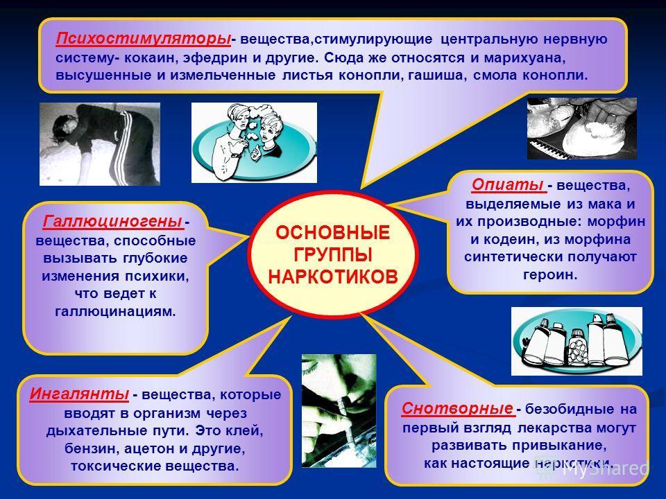 Психостимуляторы - вещества,стимулирующие центральную нервную систему- кокаин, эфедрин и другие. Сюда же относятся и марихуана, высушенные и измельченные листья конопли, гашиша, смола конопли. ОСНОВНЫЕ ГРУППЫ НАРКОТИКОВ Опиаты - вещества, выделяемые