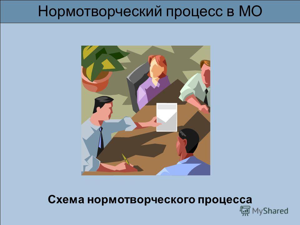Схема нормотворческого процесса Нормотворческий процесс в МО