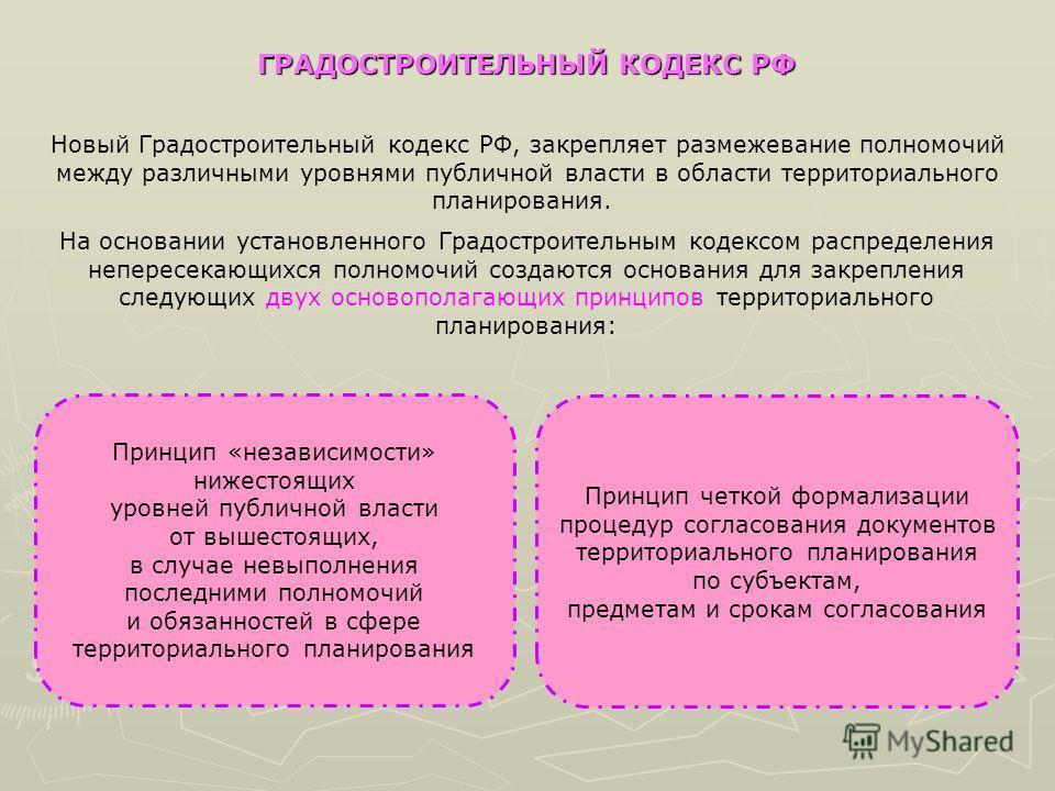 Новый Градостроительный кодекс РФ, закрепляет размежевание полномочий между различными уровнями публичной власти в области территориального планирования. ГРАДОСТРОИТЕЛЬНЫЙ КОДЕКС РФ Принцип «независимости» нижестоящих уровней публичной власти от выше