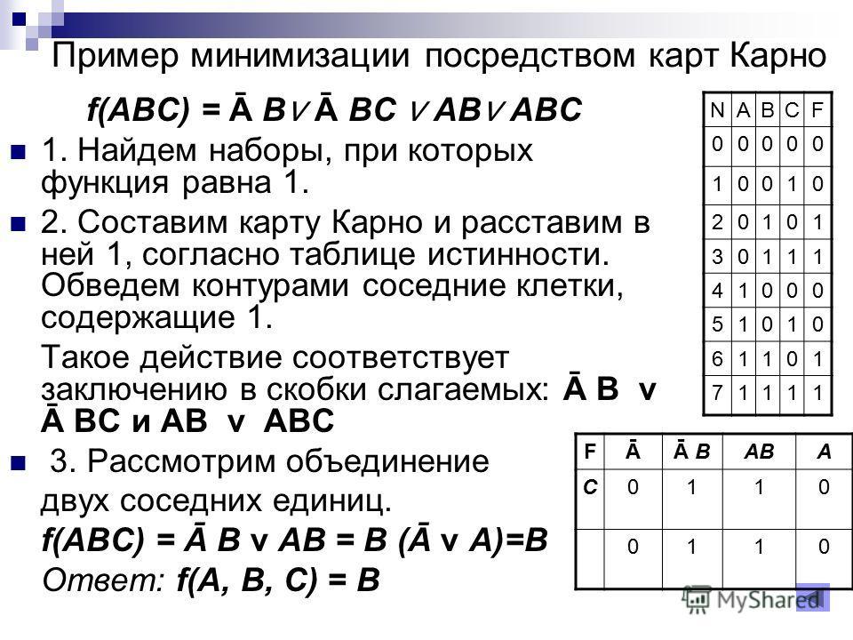 Пример минимизации посредством карт Карно f(ABC) = Ā B Ā BC AB ABC 1. Найдем наборы, при которых функция равна 1. 2. Составим карту Карно и расставим в ней 1, согласно таблице истинности. Обведем контурами соседние клетки, содержащие 1. Такое действи