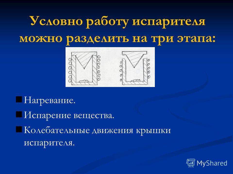 Условно работу испарителя можно разделить на три этапа: Нагревание. Испарение вещества. Колебательные движения крышки испарителя.