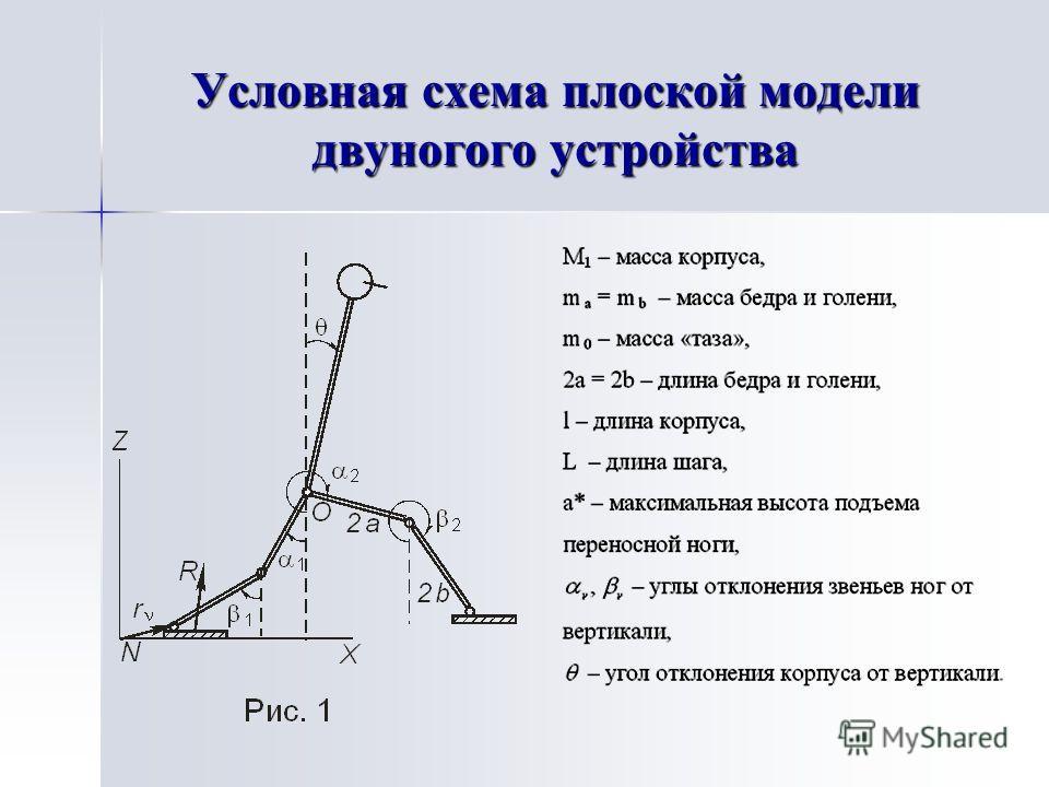 Условная схема плоской модели двуногого устройства