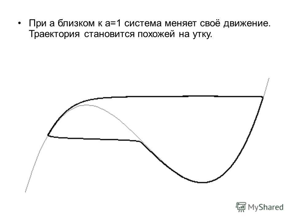 При а близком к а=1 система меняет своё движение. Траектория становится похожей на утку.