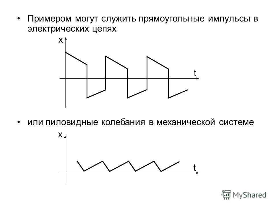 Примером могут служить прямоугольные импульсы в электрических цепях t x t x или пиловидные колебания в механической системе