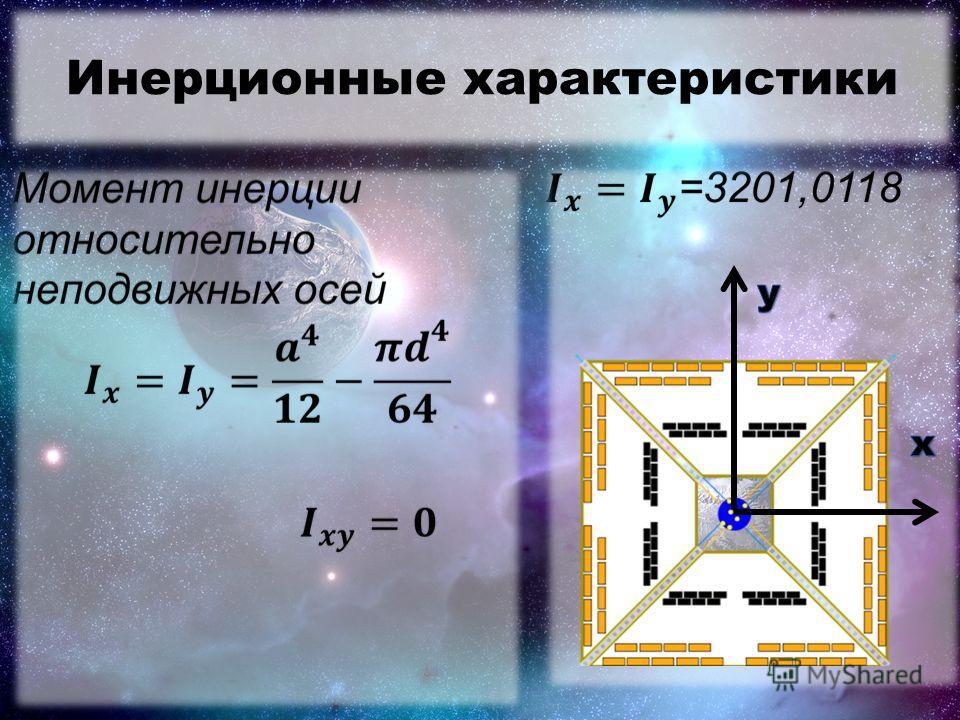 Инерционные характеристики