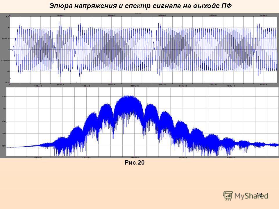 18 Эпюра напряжения и спектр сигнала на выходе ПФ Рис.20