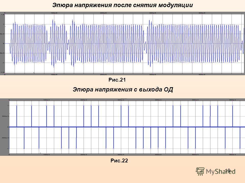 19 Эпюра напряжения после снятия модуляции Рис.21 Эпюра напряжения с выхода ОД Рис.22