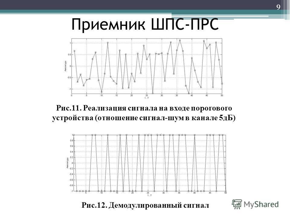 Приемник ШПС-ПРС 9 Рис.11. Реализация сигнала на входе порогового устройства (отношение сигнал-шум в канале 5дБ) Рис.12. Демодулированный сигнал
