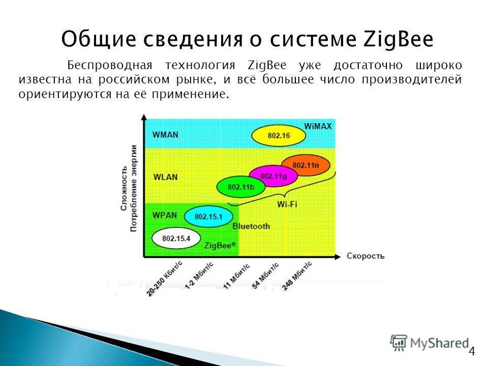 4 Беспроводная технология ZigBee уже достаточно широко известна на российском рынке, и всё большее число производителей ориентируются на её применение.