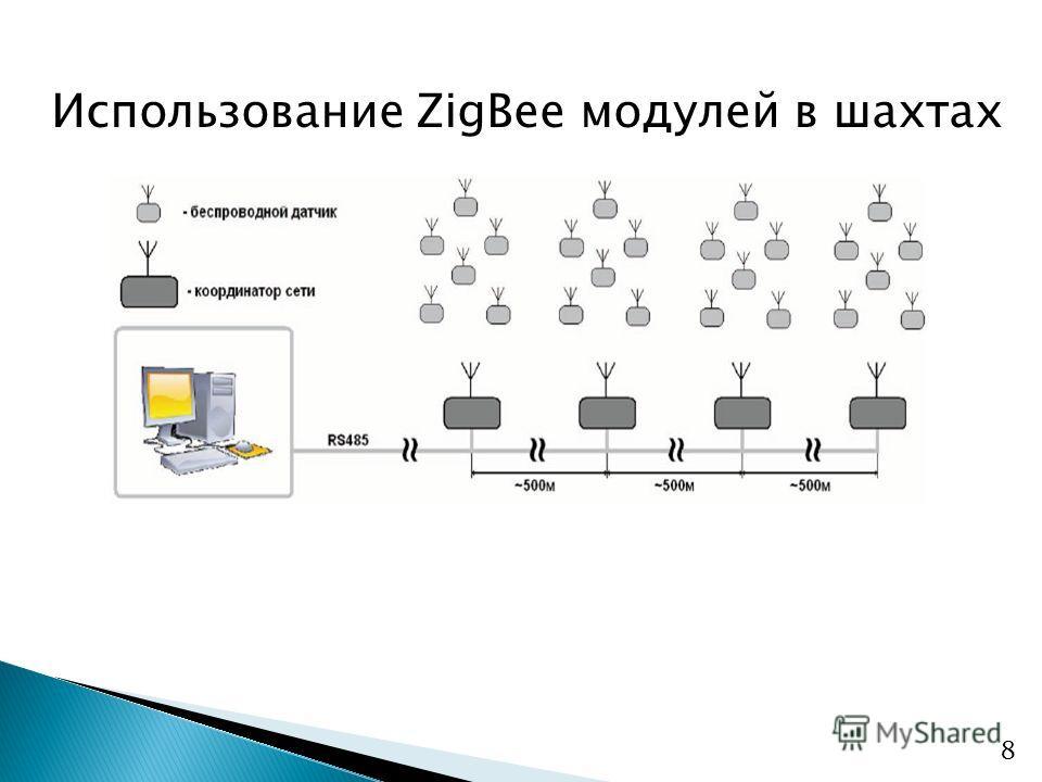 8 Использование ZigBee модулей в шахтах
