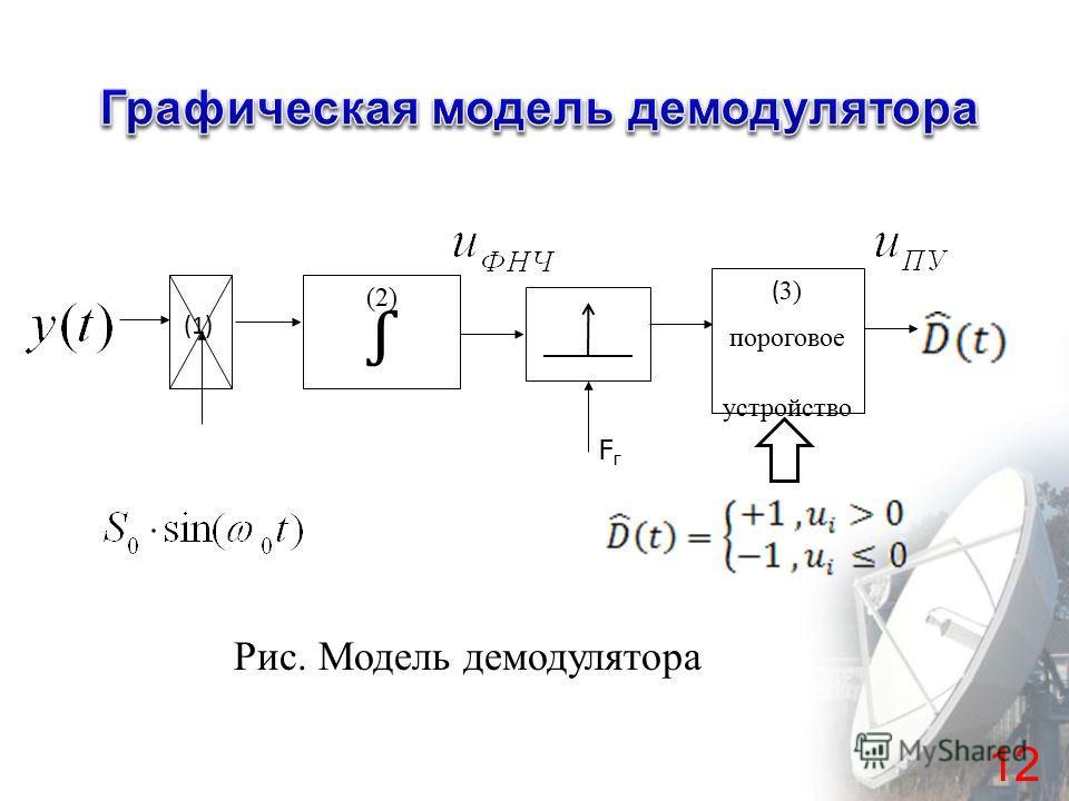 12 (2) ( 3) пороговое устройство (1) Рис. Модель демодулятора FгFг
