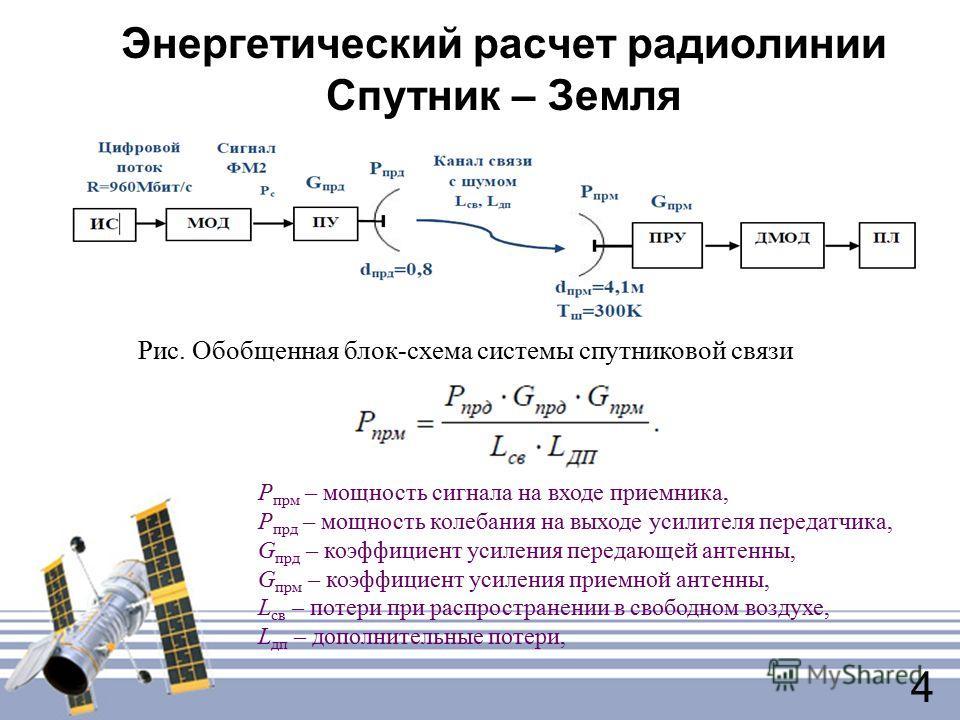 Энергетический расчет радиолинии Спутник – Земля 4 Рис. Обобщенная блок-схема системы спутниковой связи Р прм – мощность сигнала на входе приемника, Р прд – мощность колебания на выходе усилителя передатчика, G прд – коэффициент усиления передающей а