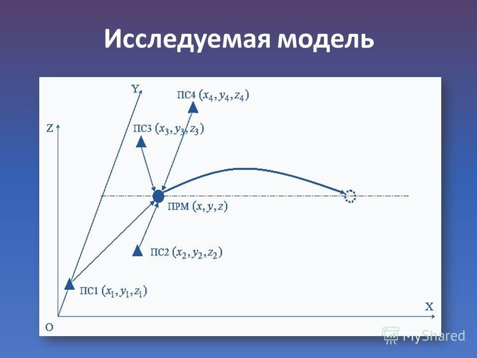 Исследуемая модель