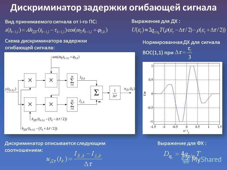 Схема дискриминатора задержки огибающей сигнала: Выражение для ДХ : Нормированная ДХ для сигнала BOC(1,1) при Дискриминатор задержки огибающей сигнала Вид принимаемого сигнала от i-го ПС: Выражение для ФХ :Дискриминатор описывается следующим соотноше