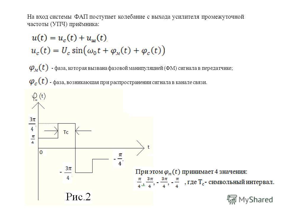 Демодулятор с аналоговой системой восстановления несущей (ФАП) и системой символьной синхронизации (СССх).