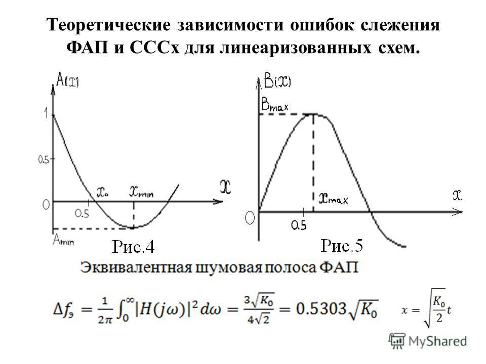 Структурная схема ФАП.