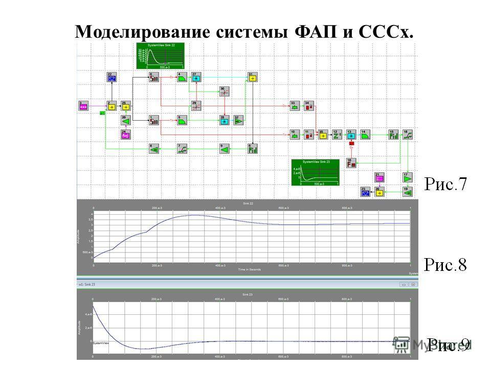 Функциональная схема СССх для сигнала с ФМ-4.