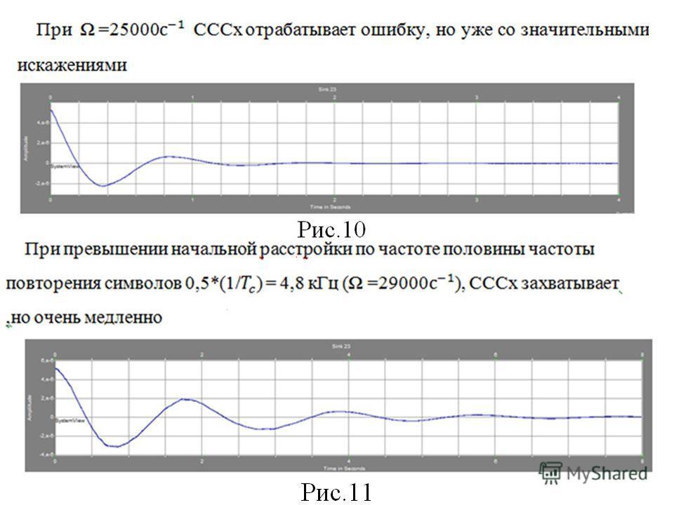 Моделирование системы ФАП и СССх.