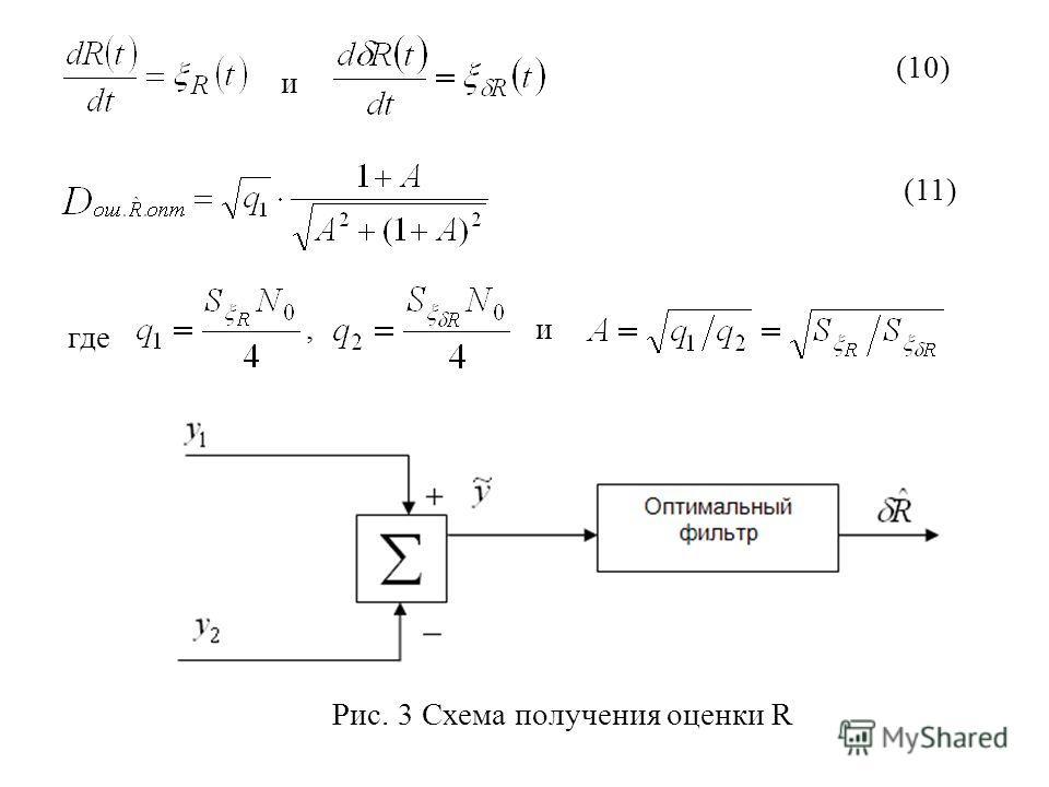 (10) и (11) где и, Рис. 3 Схема получения оценки R