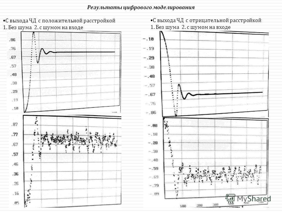 С выхода ЧД с положительной расстройкой 1. Без шума 2. с шумом на входе С выхода ЧД с отрицательной расстройкой 1. Без шума 2. с шумом на входе Результаты цифрового моделирования