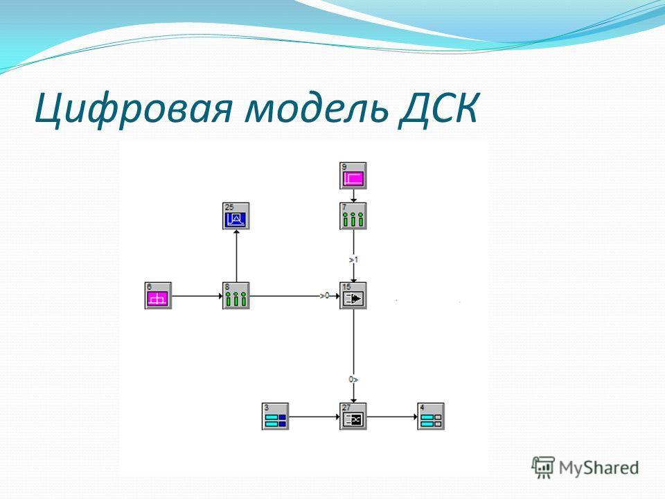 Цифровая модель ДСК