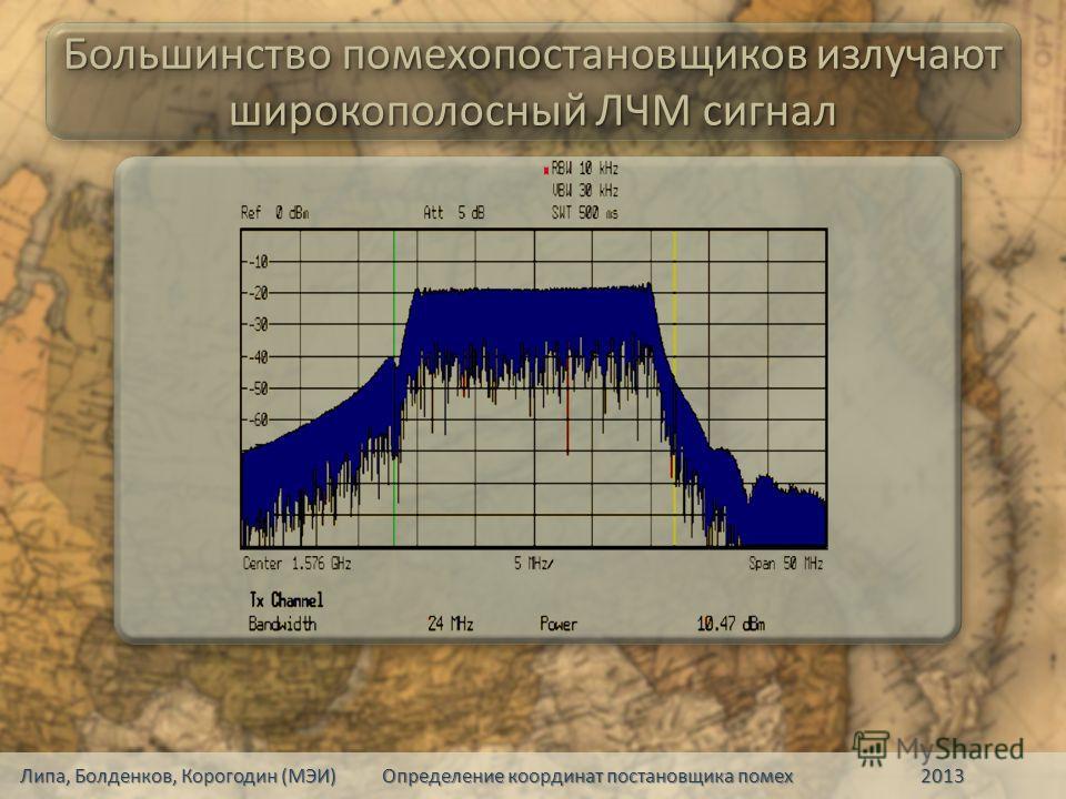Большинство помехопостановщиков излучают широкополосный ЛЧМ сигнал Липа, Болденков, Корогодин (МЭИ) Определение координат постановщика помех 2013
