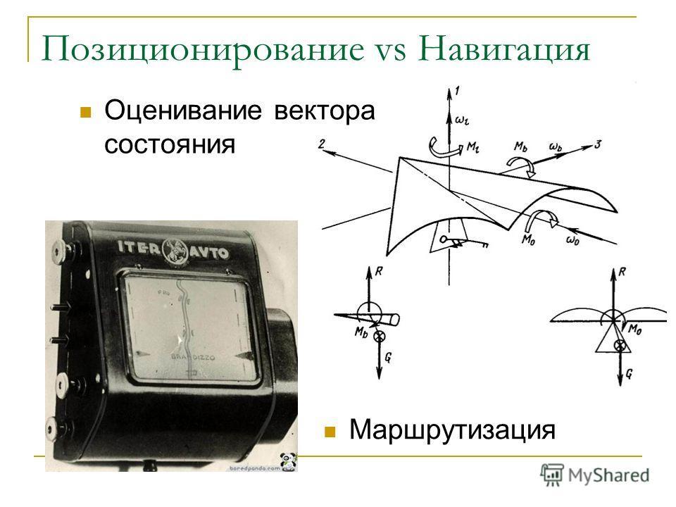 Позиционирование vs Навигация Оценивание вектора состояния Маршрутизация